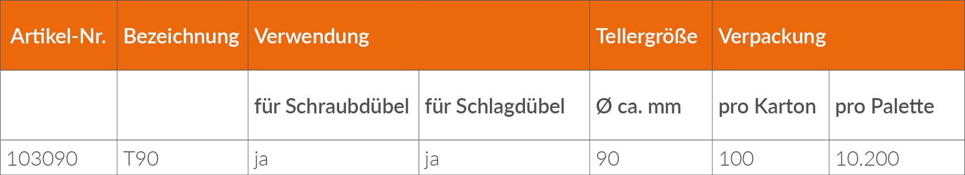 T90_Lieferprogramm