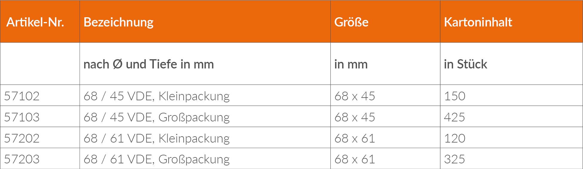 Hohlwanddosen_Lieferprogramm