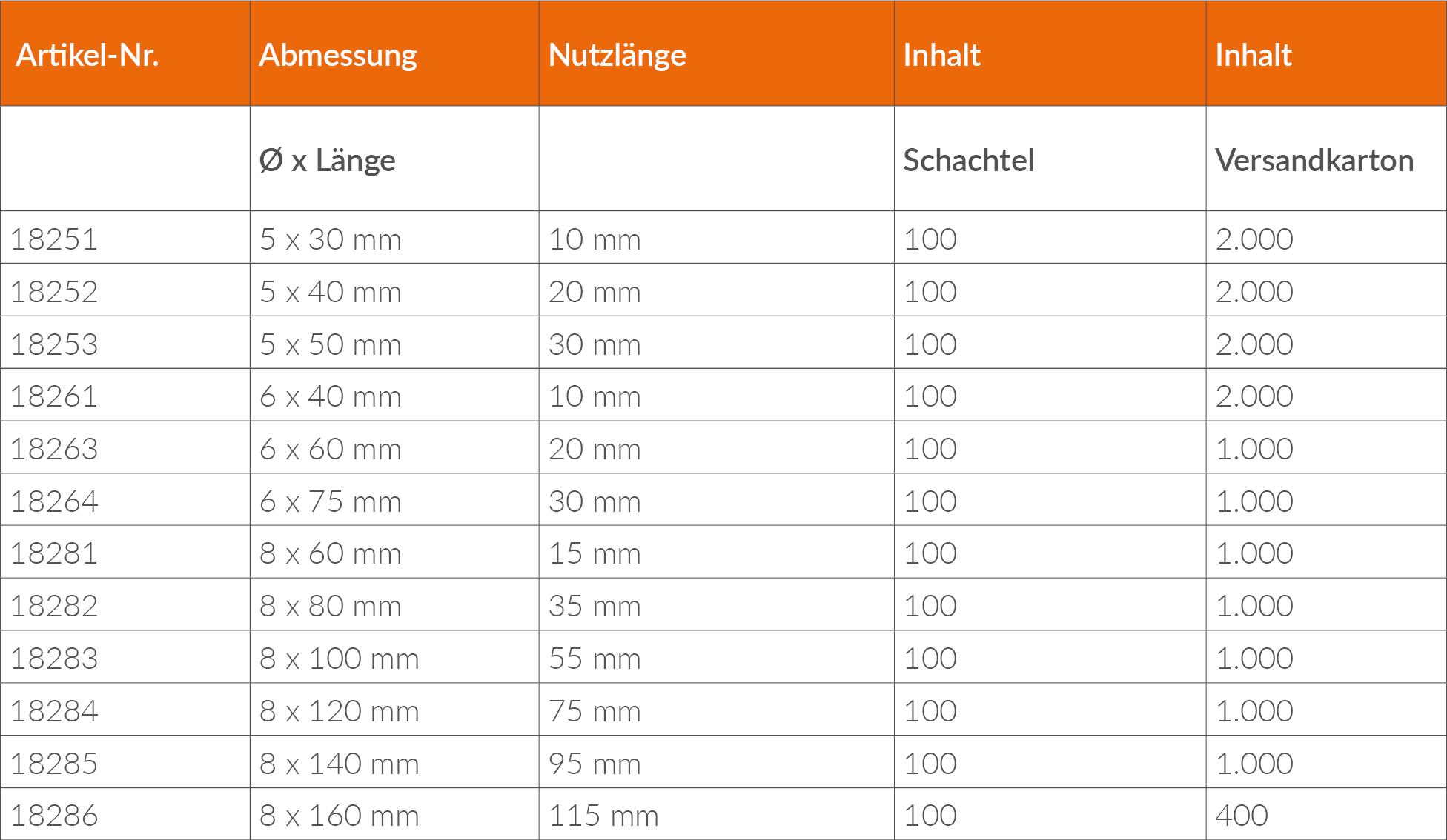 SN-Schraub_Lieferprogramm1