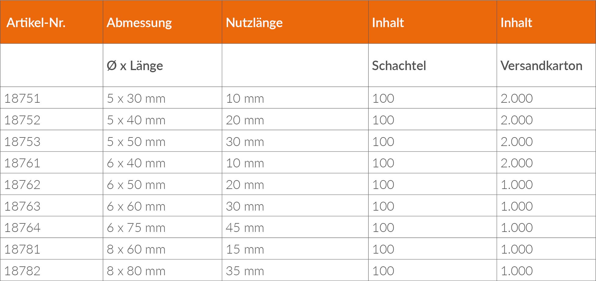 SN-Schraub_Lieferprogramm2