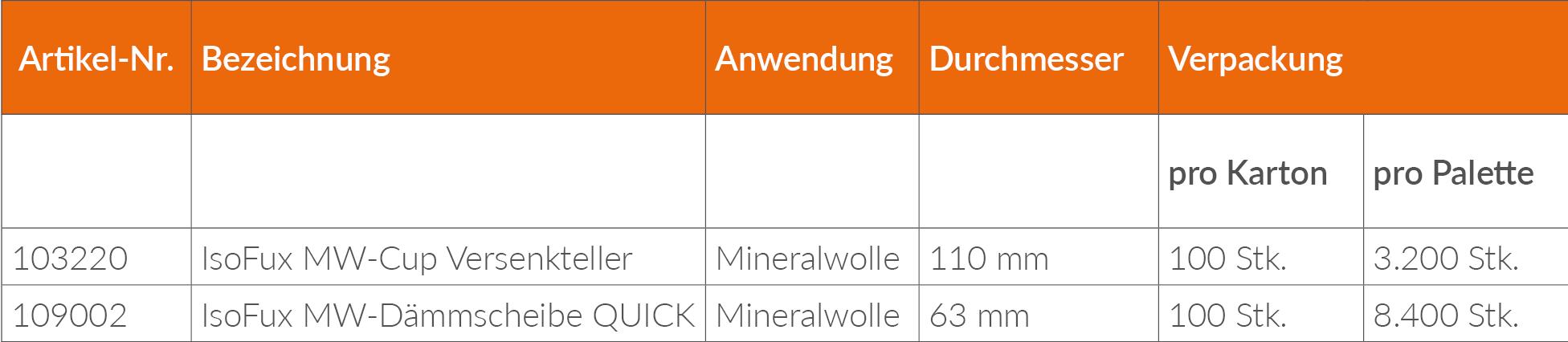 MW-CUP_Lieferprogramm