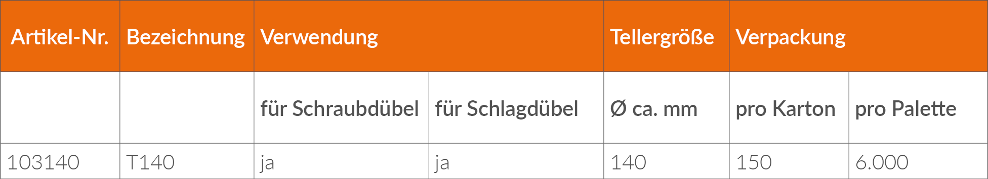 T140_Lieferprogramm