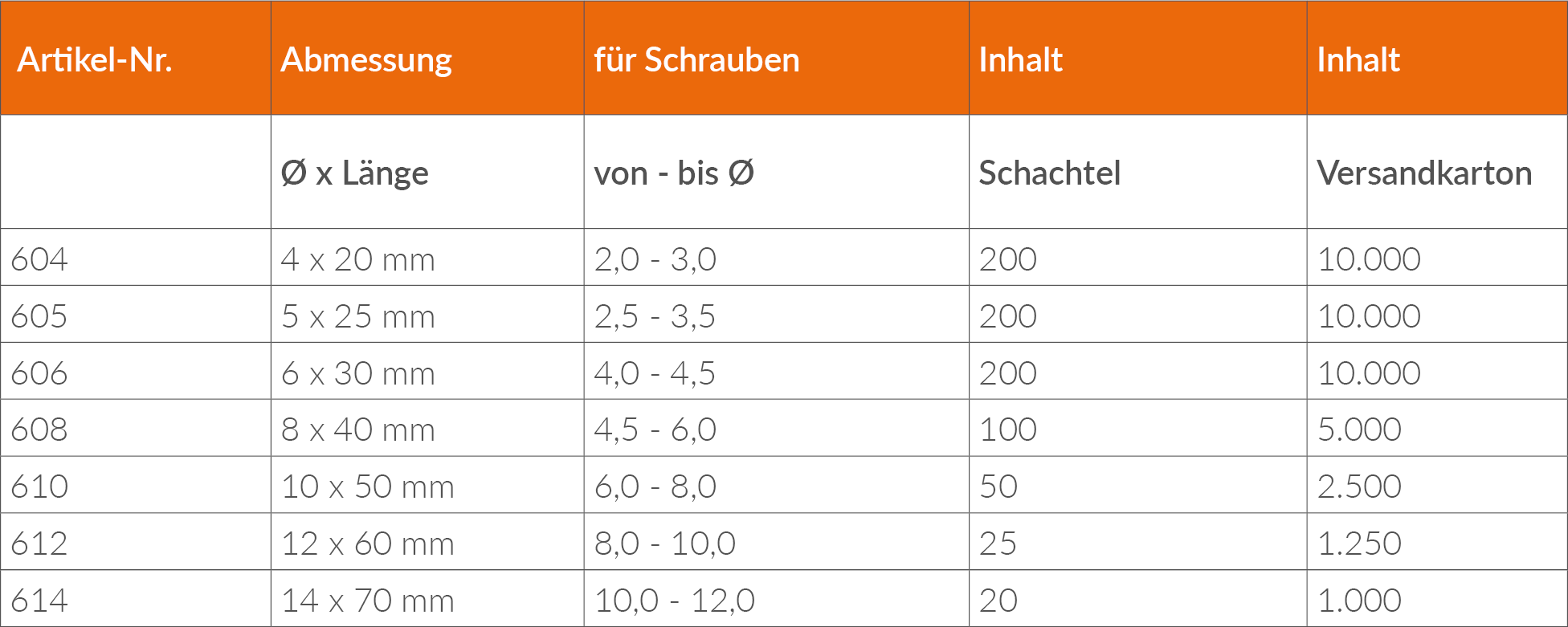 Flossendübel_Lieferprogramm