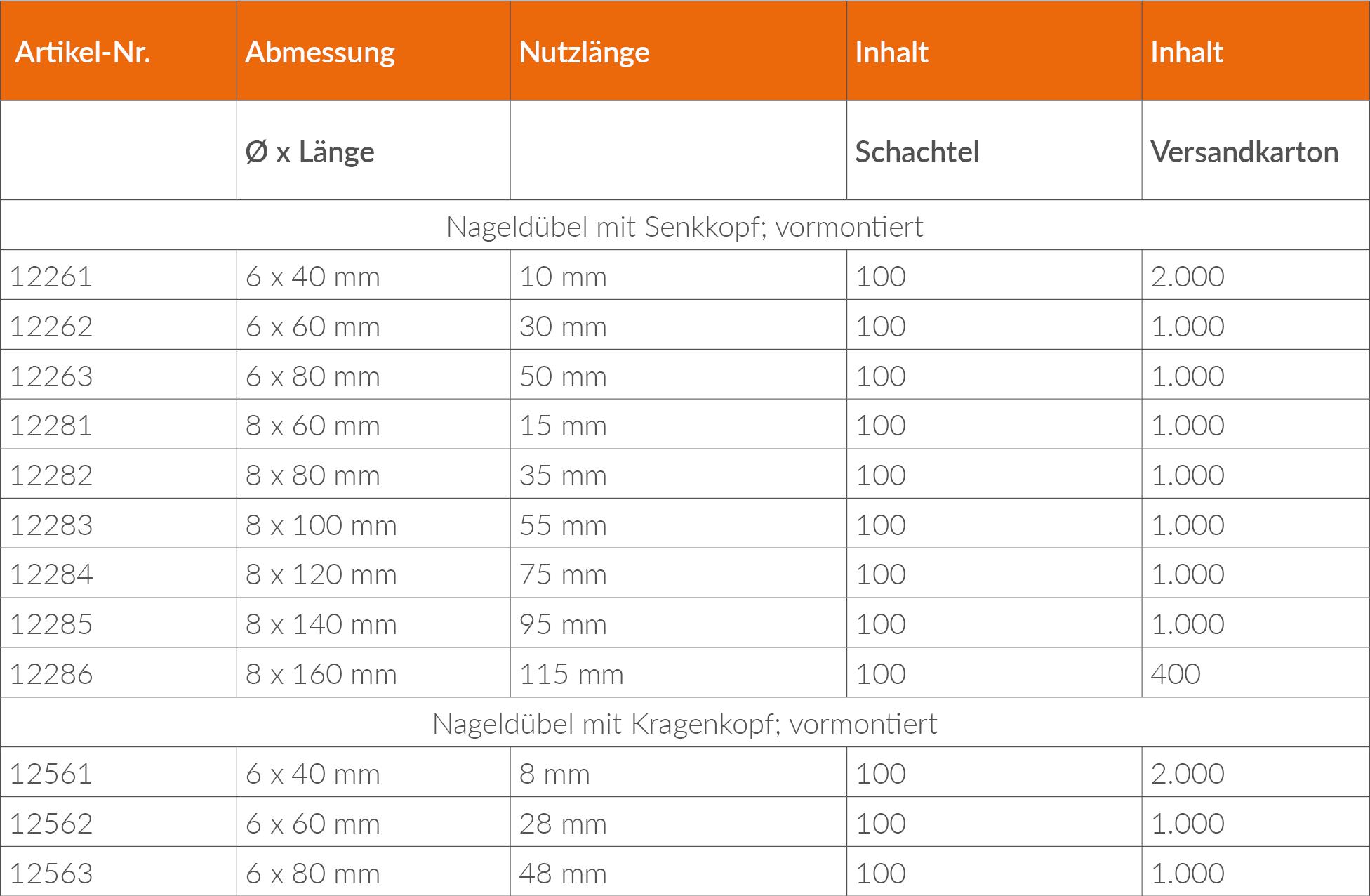 Lattungs-Nageldübel_Lieferprogramm