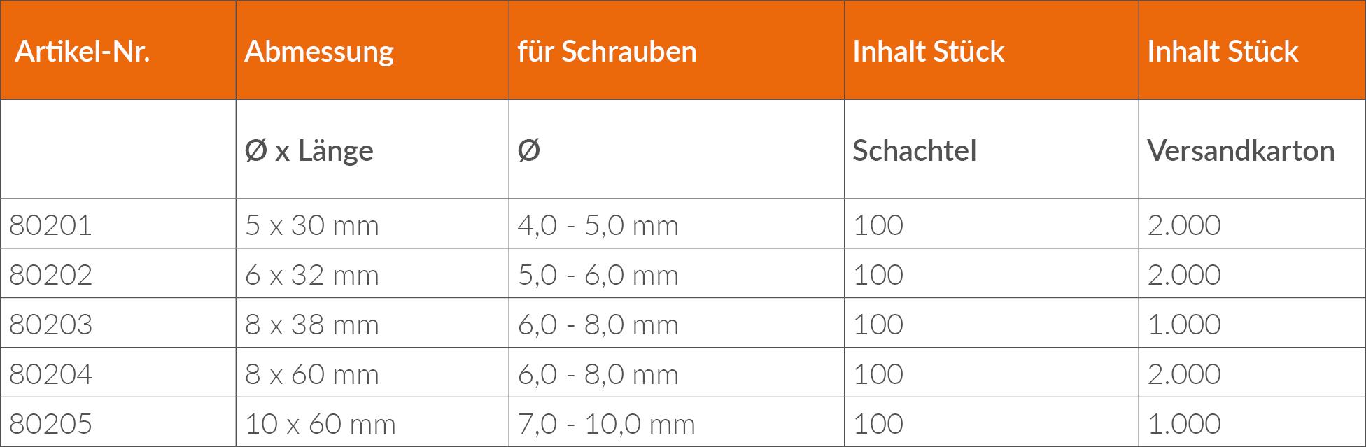 Metall-Universaldübel_Lieferprogramm