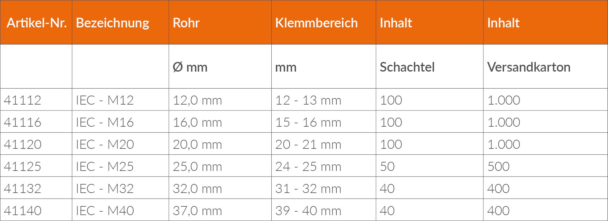 Rohrschellen_M-Form_Lieferprogramm1