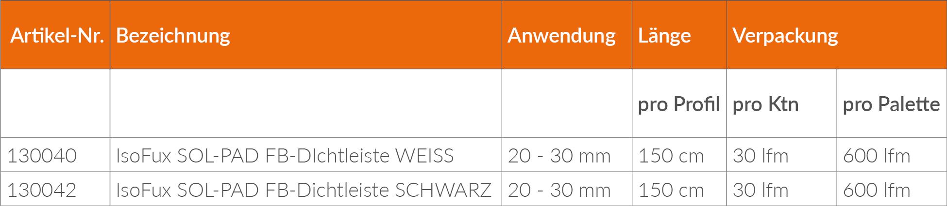 SOL-PAD_FB_Dichtleiste_Lieferprogramm
