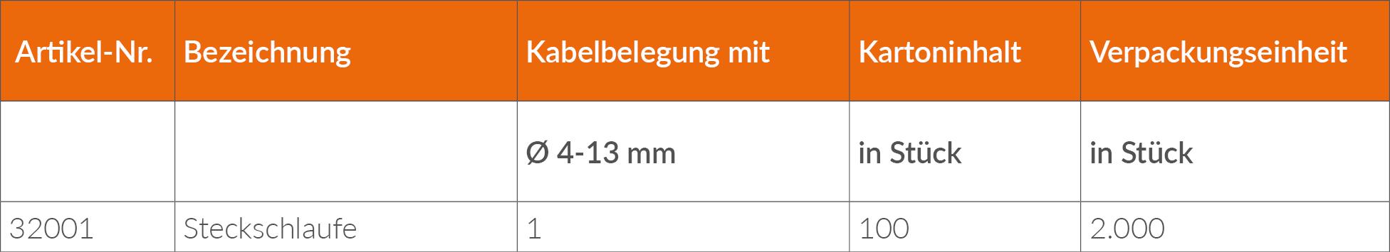 Schlaufbefestigung_Lieferprogramm