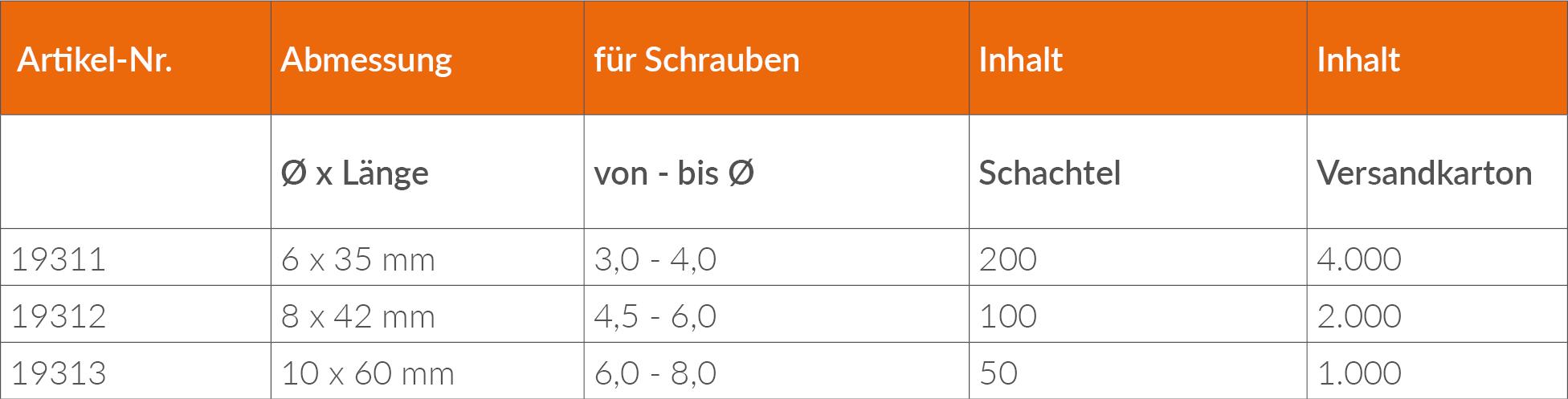 Universaldübel_Lieferprogramm